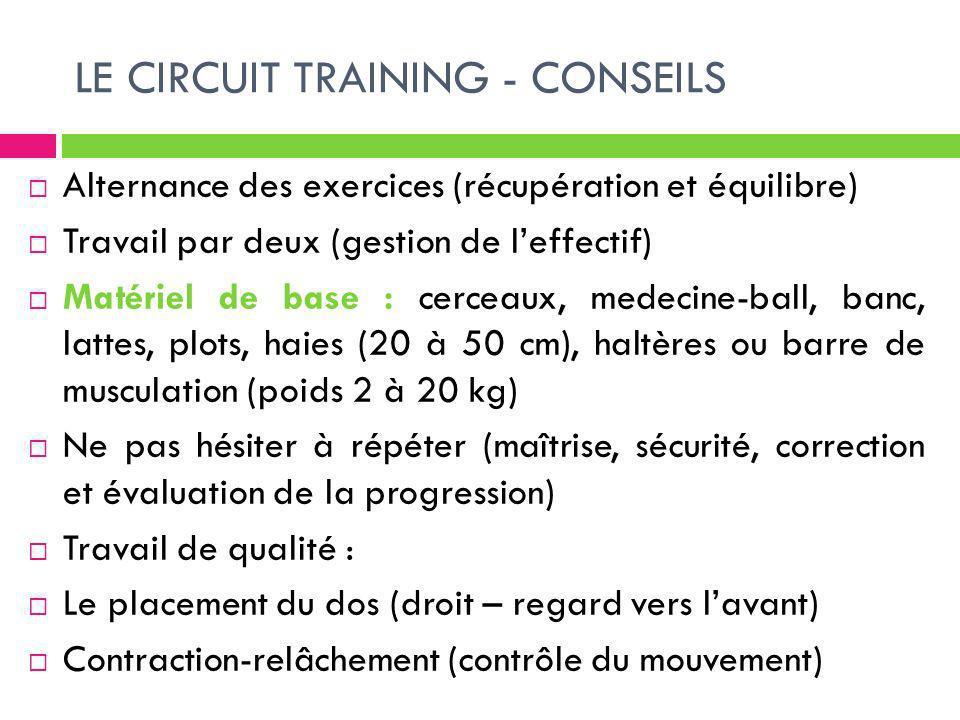 LE CIRCUIT TRAINING - CONSEILS Alternance des exercices (récupération et équilibre) Travail par deux (gestion de leffectif) Matériel de base : cerceau