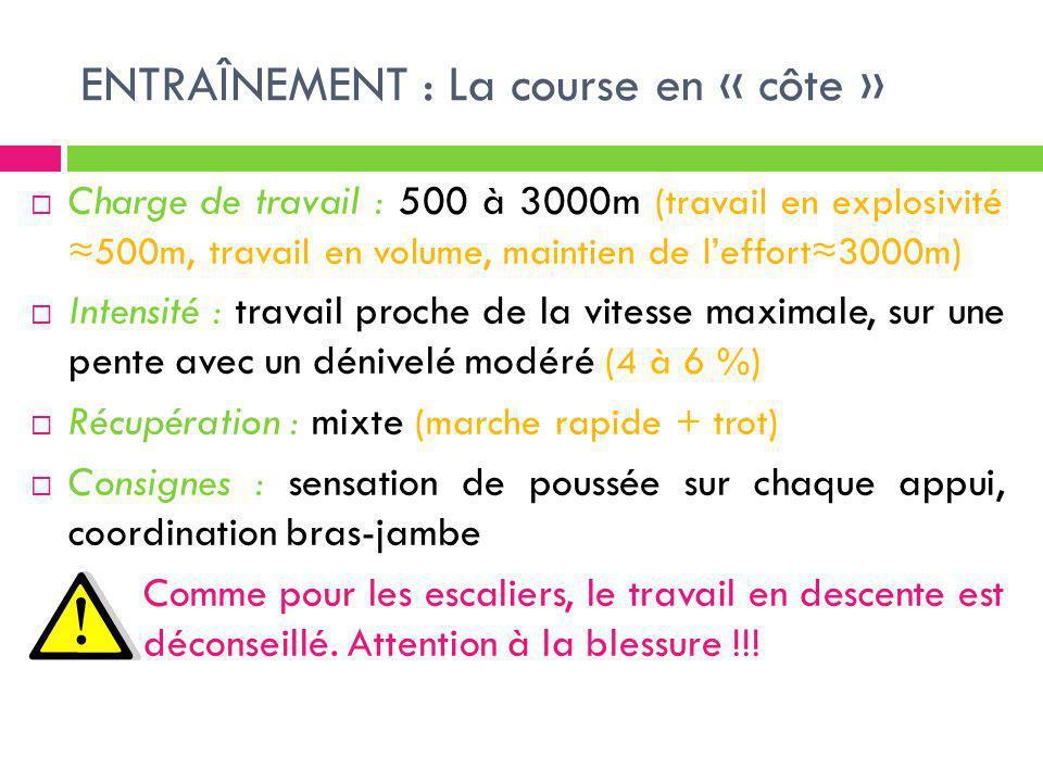 ENTRAÎNEMENT : La course en « côte » Charge de travail : 500 à 3000m (travail en explosivité 500m, travail en volume, maintien de leffort3000m) Intens