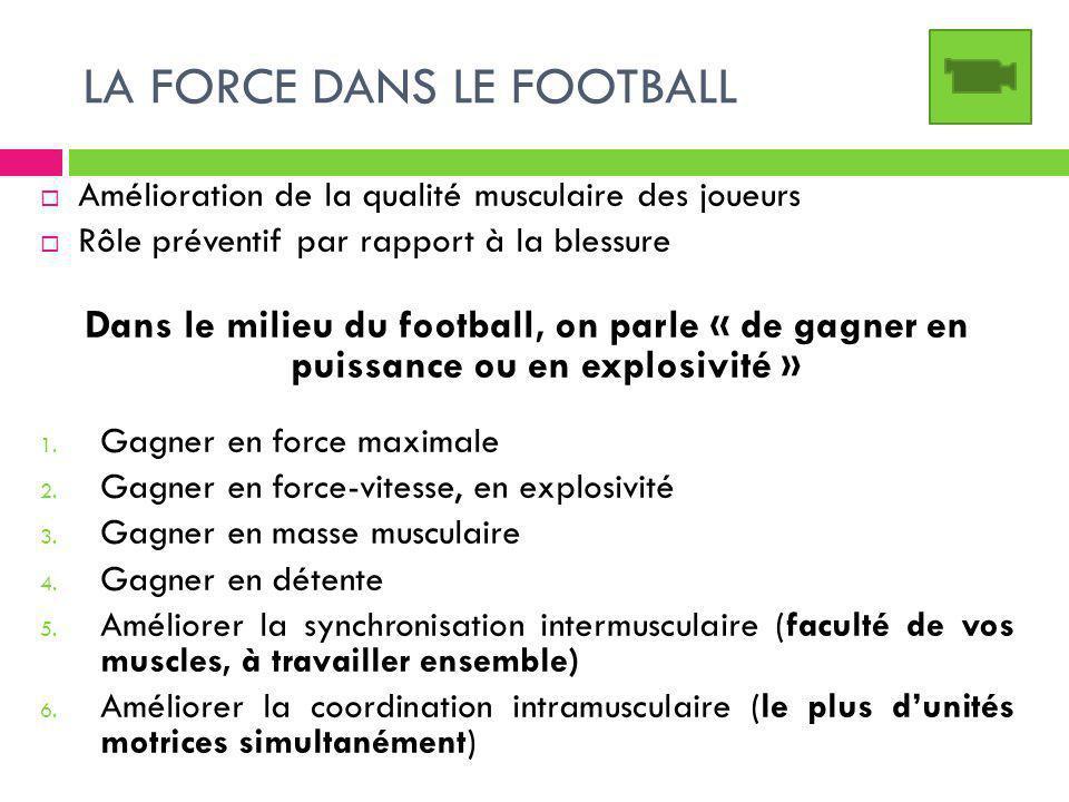 LA FORCE DANS LE FOOTBALL Amélioration de la qualité musculaire des joueurs Rôle préventif par rapport à la blessure Dans le milieu du football, on pa