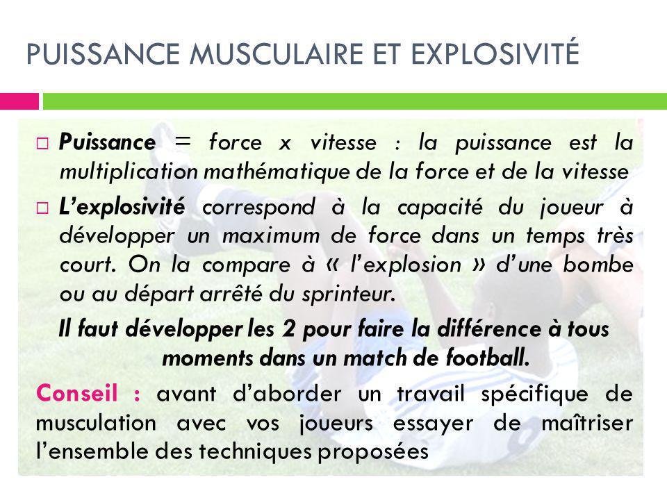 PUISSANCE MUSCULAIRE ET EXPLOSIVITÉ Puissance = force x vitesse : la puissance est la multiplication mathématique de la force et de la vitesse Lexplos