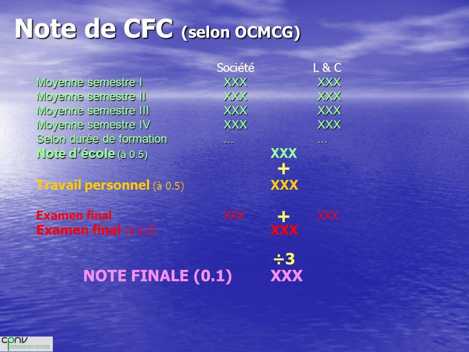 Note de CFC (selon OCMCG) SociétéL & C Moyenne semestre IXXXXXX Moyenne semestre IIXXXXXX Moyenne semestre III XXXXXX Moyenne semestre IV XXXXXX Selon
