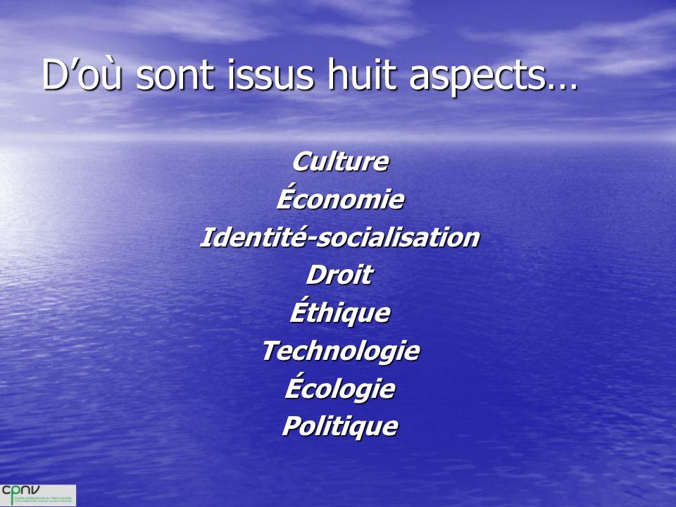 Doù sont issus huit aspects… CultureÉconomieIdentité-socialisationDroitÉthiqueTechnologieÉcologiePolitique