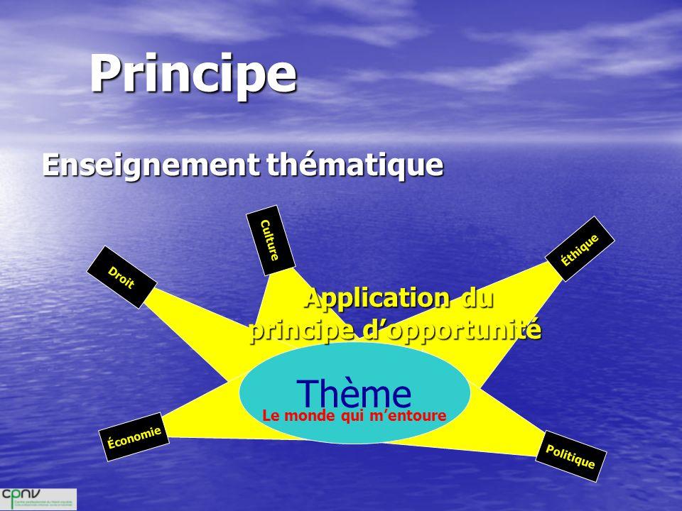 Principe Enseignement thématique Thème Application du principe dopportunité Économie Droit Culture Éthique Politique Le monde qui mentoure