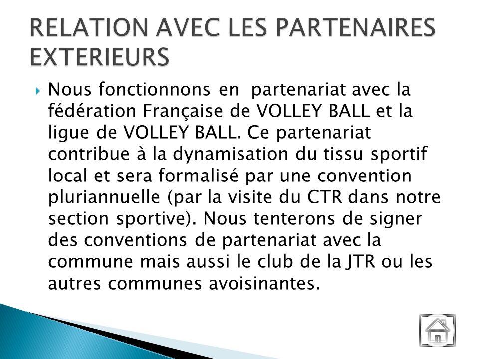 Nous fonctionnons en partenariat avec la fédération Française de VOLLEY BALL et la ligue de VOLLEY BALL. Ce partenariat contribue à la dynamisation du