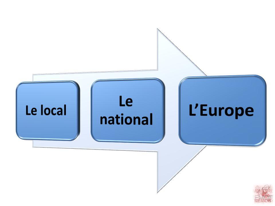 Contexte et motivation citoyenneté locale activecitoyenneté locale active.