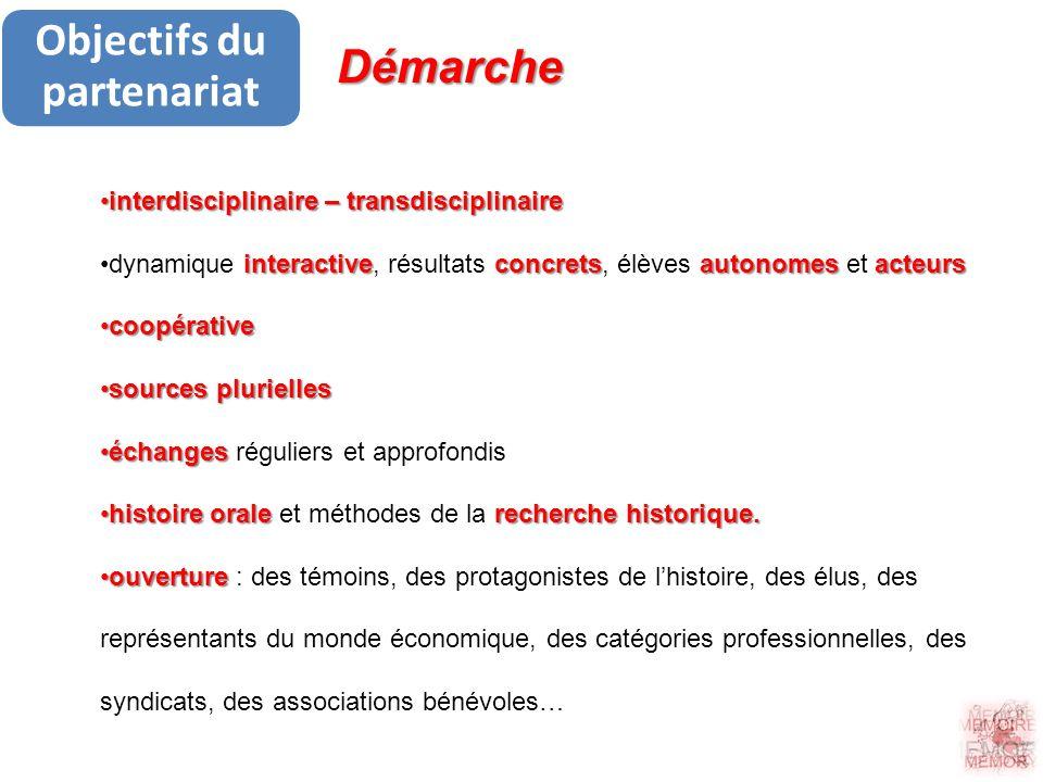 Objectifs du partenariat interdisciplinaire – transdisciplinaireinterdisciplinaire – transdisciplinaire interactiveconcretsautonomes acteursdynamique