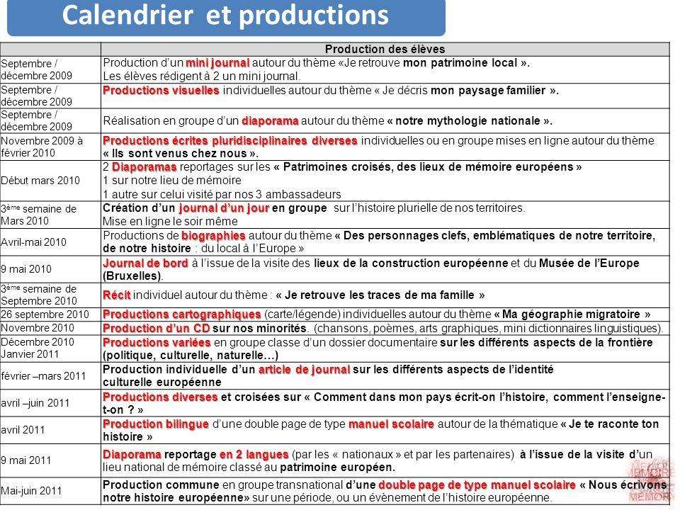 Calendrier et productions Production des élèves Septembre / décembre 2009 mini journal Production dun mini journal autour du thème «Je retrouve mon pa