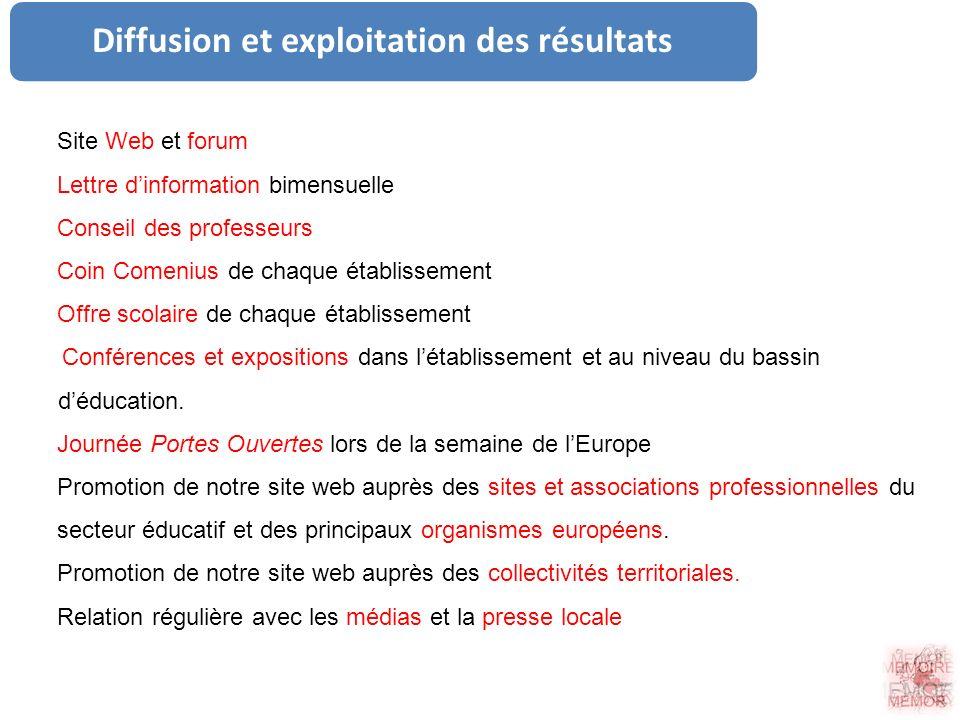 Diffusion et exploitation des résultats Site Web et forum Lettre dinformation bimensuelle Conseil des professeurs Coin Comenius de chaque établissemen