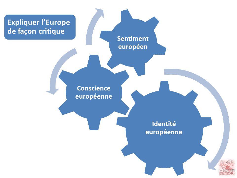 Identité européenne Conscience européenne Sentiment européen Expliquer lEurope de façon critique