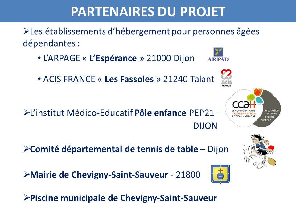 Différents projets sont nés de ces partenariats.
