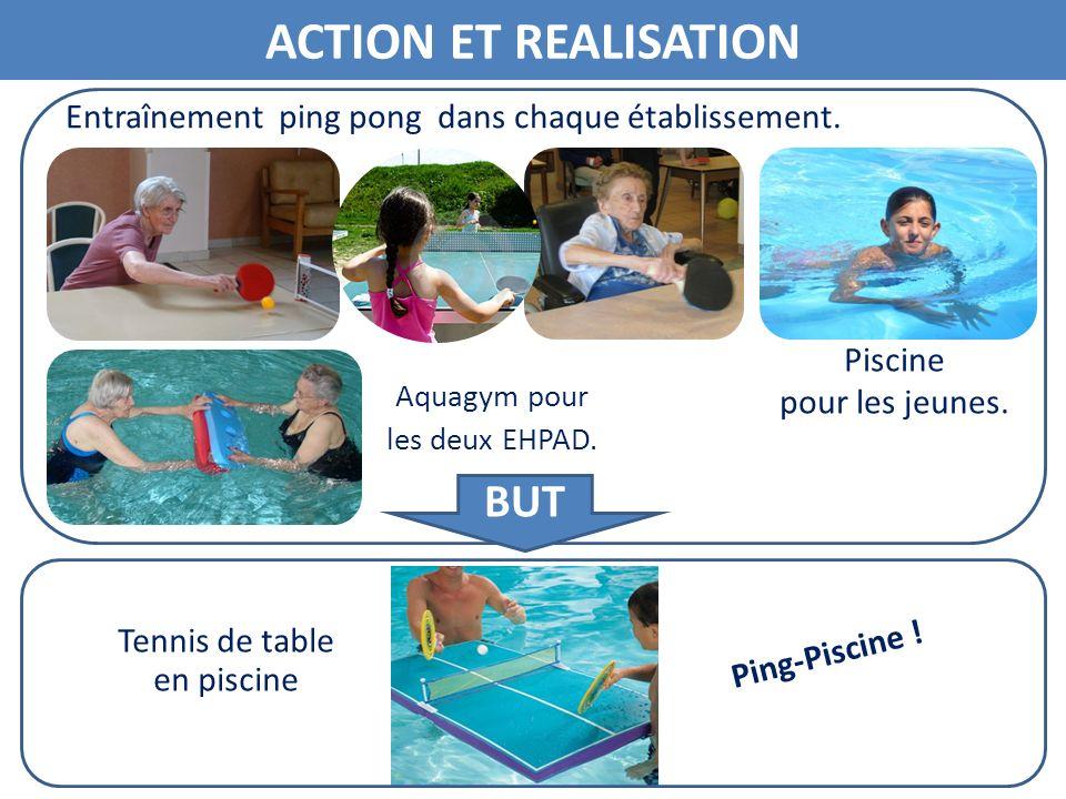 MEDIATISATION ET CONTINUITE DU PROJET Nous profitons du tremplin de, pour lancer une nouvelle activité « le tennis de table en milieu aquatique ».