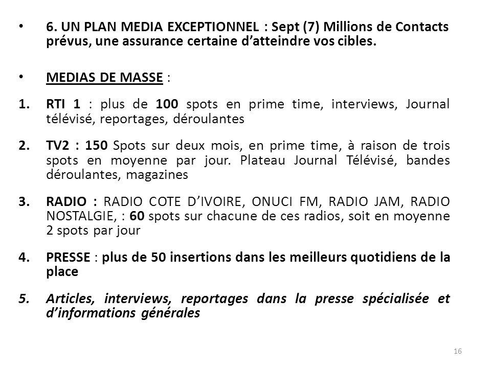 6. UN PLAN MEDIA EXCEPTIONNEL : Sept (7) Millions de Contacts prévus, une assurance certaine datteindre vos cibles. MEDIAS DE MASSE : 1.RTI 1 : plus d