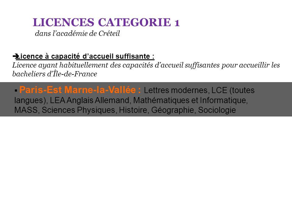 LICENCES CATEGORIE 1 dans lacadémie de Créteil Licence à capacité daccueil suffisante : Licence ayant habituellement des capacités daccueil suffisante