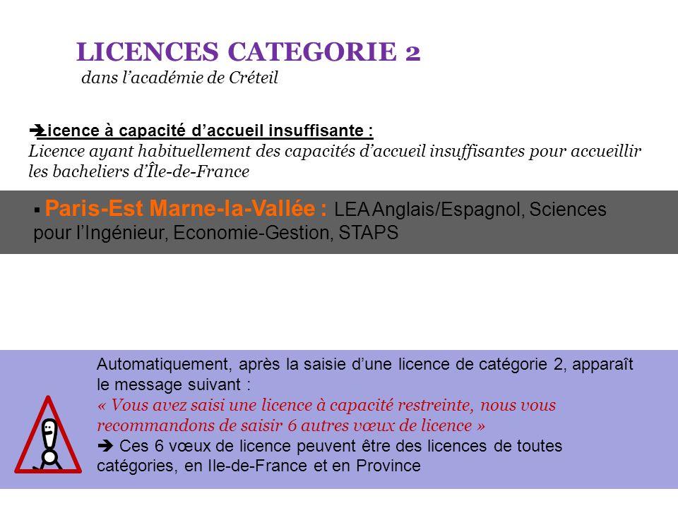 LICENCES CATEGORIE 2 dans lacadémie de Créteil Licence à capacité daccueil insuffisante : Licence ayant habituellement des capacités daccueil insuffis