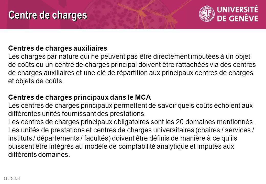 SB / 24.4.10 Centre de charges Centres de charges auxiliaires Les charges par nature qui ne peuvent pas être directement imputées à un objet de coûts ou un centre de charges principal doivent être rattachées via des centres de charges auxiliaires et une clé de répartition aux principaux centres de charges et objets de coûts.