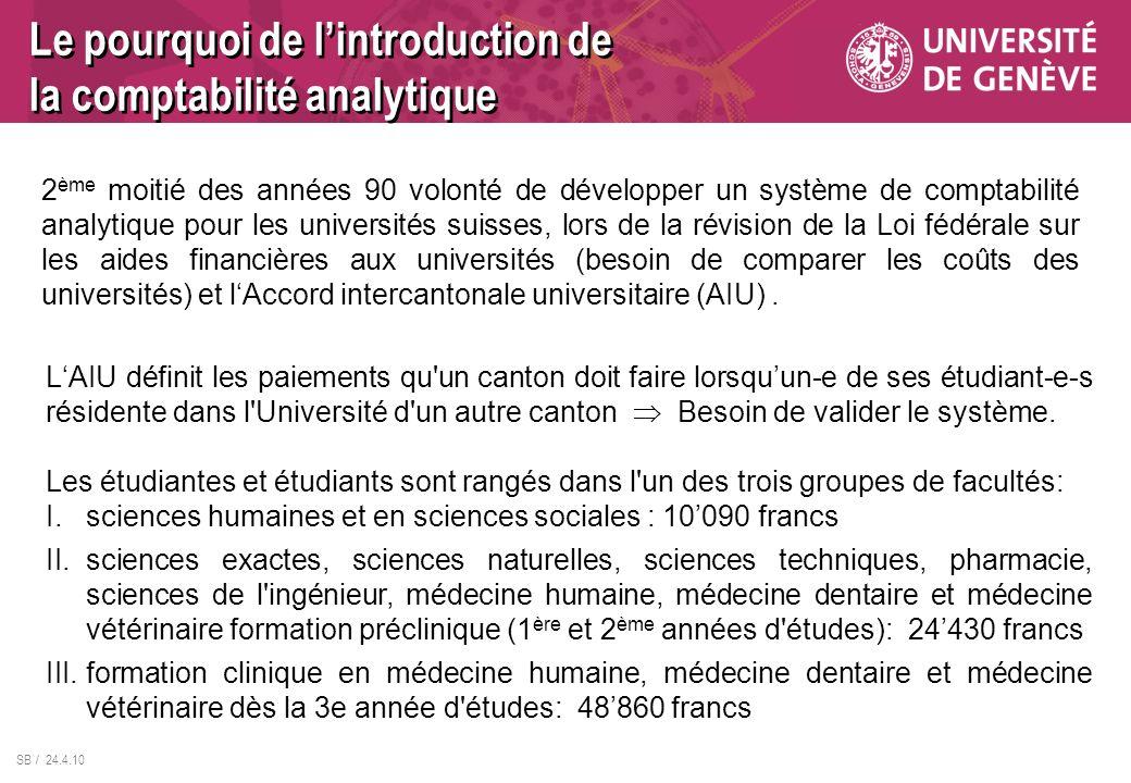 2 ème moitié des années 90 volonté de développer un système de comptabilité analytique pour les universités suisses, lors de la révision de la Loi fédérale sur les aides financières aux universités (besoin de comparer les coûts des universités) et lAccord intercantonale universitaire (AIU).