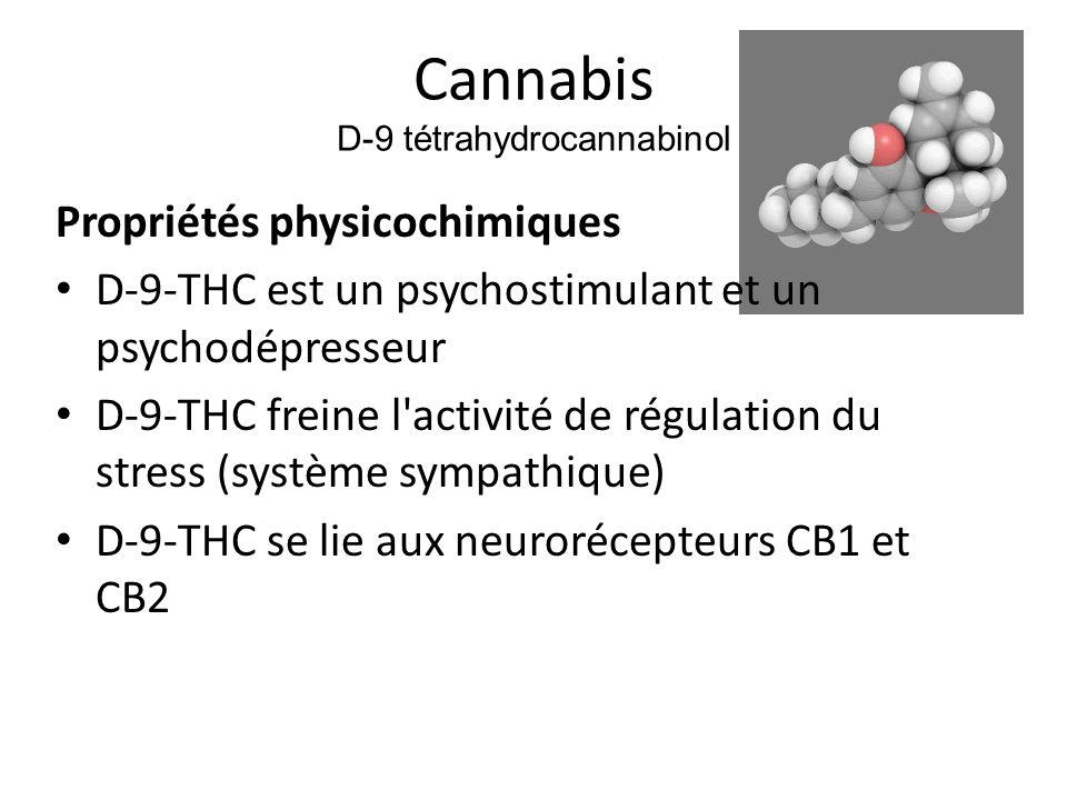 Cannabis D-9 tétrahydrocannabinol Propriétés physicochimiques D-9-THC est un psychostimulant et un psychodépresseur D-9-THC freine l'activité de régul