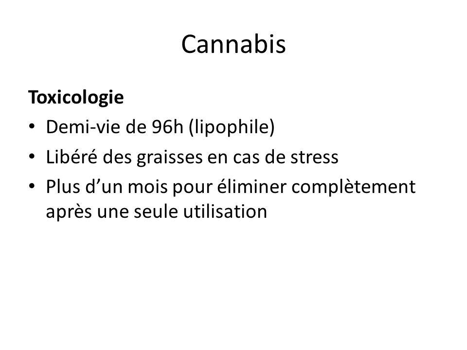 Cannabis Toxicologie Demi-vie de 96h (lipophile) Libéré des graisses en cas de stress Plus dun mois pour éliminer complètement après une seule utilisa