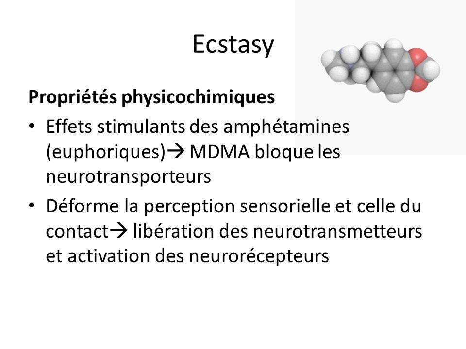 Ecstasy Propriétés physicochimiques Effets stimulants des amphétamines (euphoriques) MDMA bloque les neurotransporteurs Déforme la perception sensorie