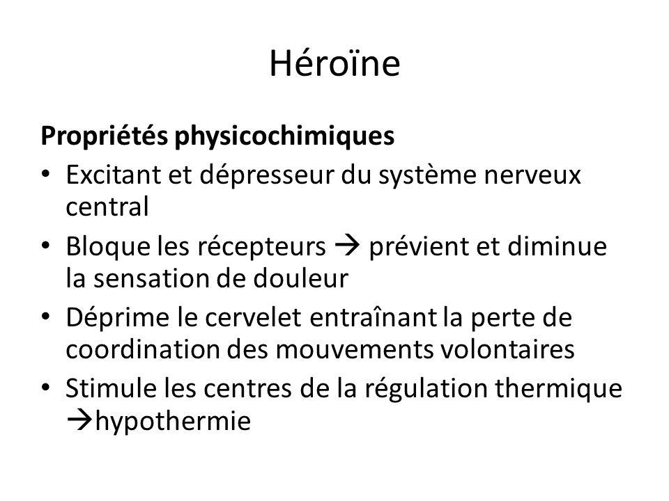 Héroïne Propriétés physicochimiques Excitant et dépresseur du système nerveux central Bloque les récepteurs prévient et diminue la sensation de douleu