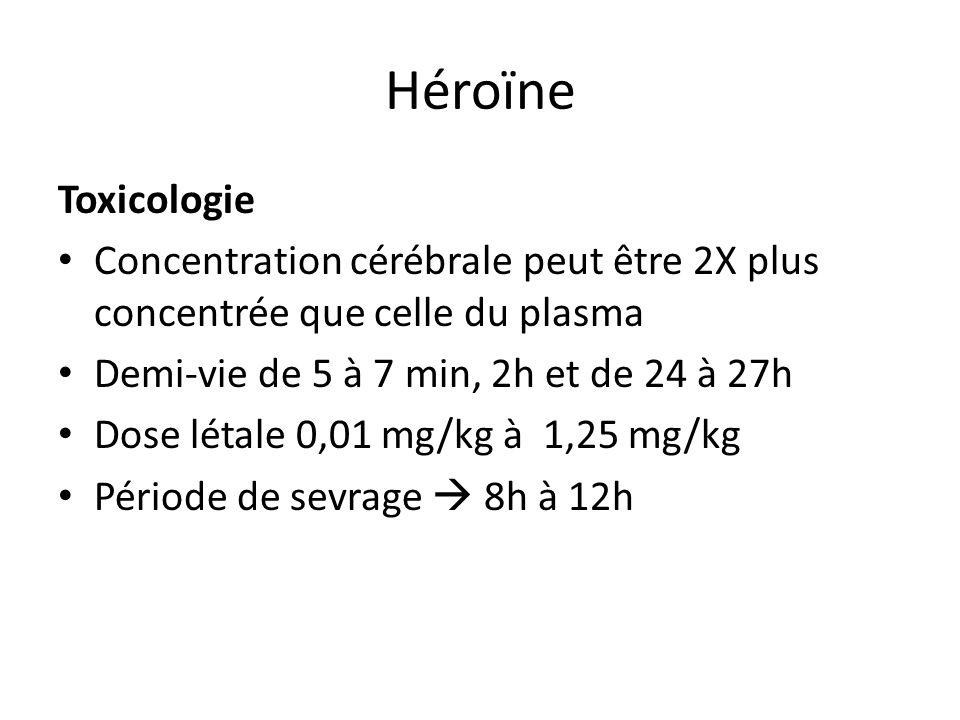 Héroïne Toxicologie Concentration cérébrale peut être 2X plus concentrée que celle du plasma Demi-vie de 5 à 7 min, 2h et de 24 à 27h Dose létale 0,01