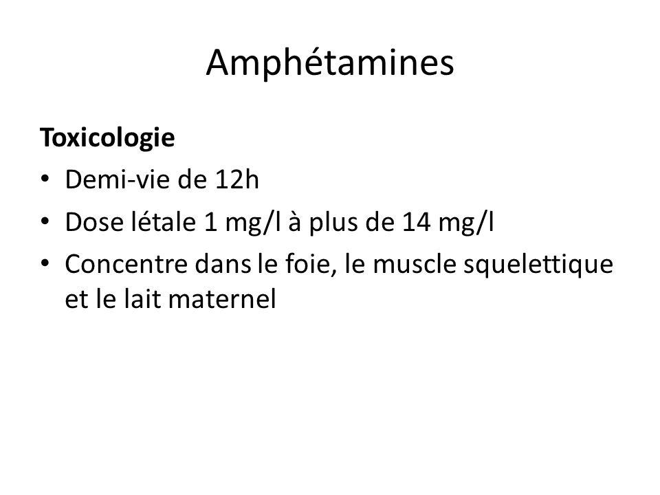 Amphétamines Toxicologie Demi-vie de 12h Dose létale 1 mg/l à plus de 14 mg/l Concentre dans le foie, le muscle squelettique et le lait maternel