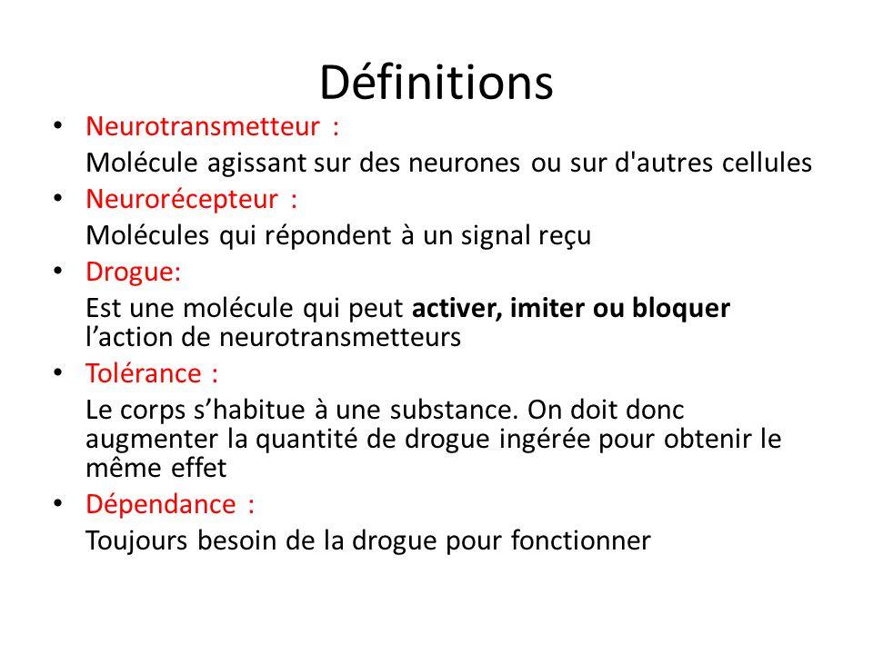 Définitions Neurotransmetteur : Molécule agissant sur des neurones ou sur d'autres cellules Neurorécepteur : Molécules qui répondent à un signal reçu