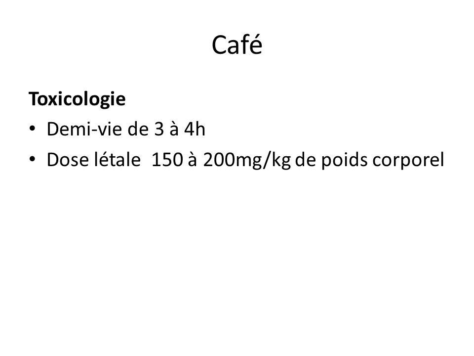 Café Toxicologie Demi-vie de 3 à 4h Dose létale 150 à 200mg/kg de poids corporel
