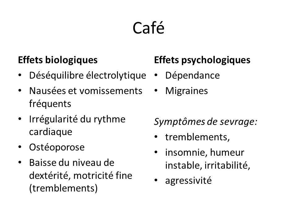 Café Effets biologiques Déséquilibre électrolytique Nausées et vomissements fréquents Irrégularité du rythme cardiaque Ostéoporose Baisse du niveau de