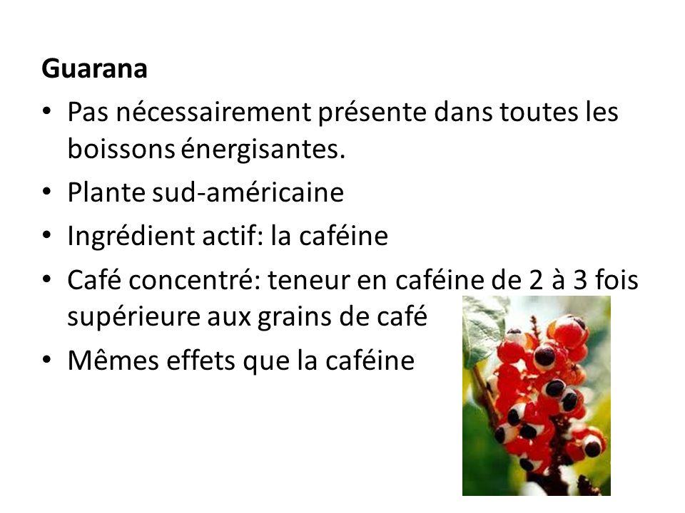 Guarana Pas nécessairement présente dans toutes les boissons énergisantes. Plante sud-américaine Ingrédient actif: la caféine Café concentré: teneur e