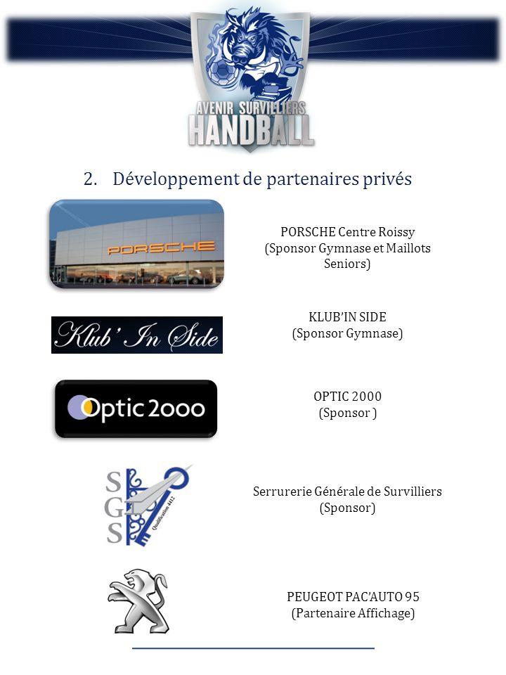 2.Développement de partenaires privés PORSCHE Centre Roissy (Sponsor Gymnase et Maillots Seniors) KLUBIN SIDE (Sponsor Gymnase) OPTIC 2000 (Sponsor ) Serrurerie Générale de Survilliers (Sponsor) PEUGEOT PACAUTO 95 (Partenaire Affichage)