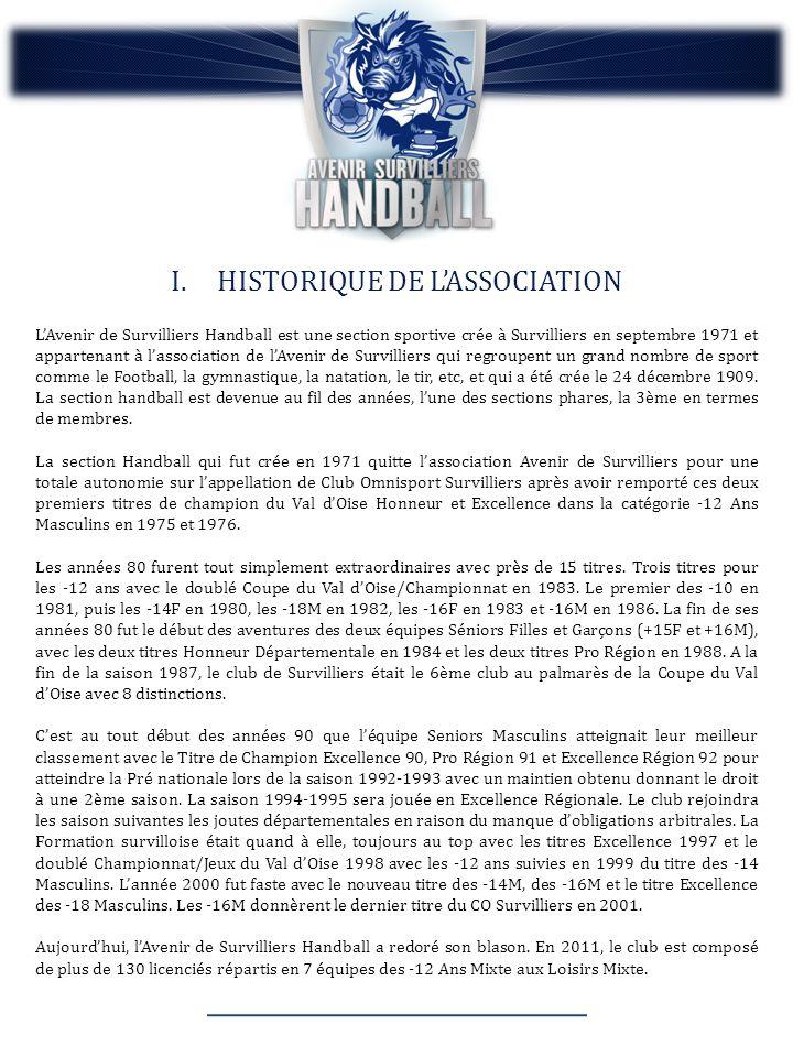 I.HISTORIQUE DE LASSOCIATION LAvenir de Survilliers Handball est une section sportive crée à Survilliers en septembre 1971 et appartenant à lassociation de lAvenir de Survilliers qui regroupent un grand nombre de sport comme le Football, la gymnastique, la natation, le tir, etc, et qui a été crée le 24 décembre 1909.