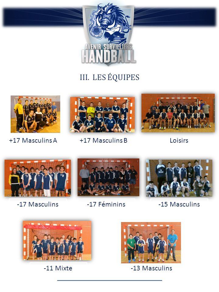 III.LES ÉQUIPES +17 Masculins A+17 Masculins B -17 Masculins Loisirs -17 Féminins-15 Masculins -11 Mixte-13 Masculins