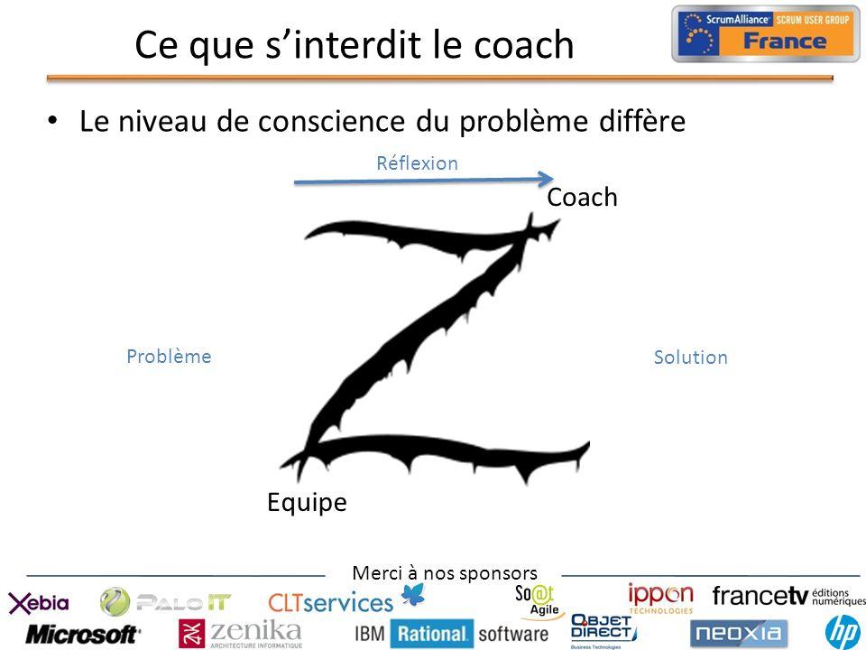 Merci à nos sponsors Ce que sinterdit le coach Le niveau de conscience du problème diffère Coach Equipe Problème Solution Réflexion