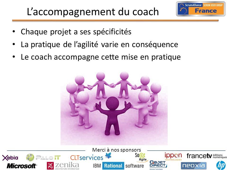 Merci à nos sponsors Laccompagnement du coach Chaque projet a ses spécificités La pratique de lagilité varie en conséquence Le coach accompagne cette