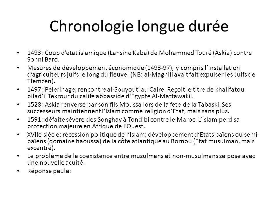 Chronologie longue durée 1493: Coup détat islamique (Lansiné Kaba) de Mohammed Touré (Askia) contre Sonni Baro. Mesures de développement économique (1