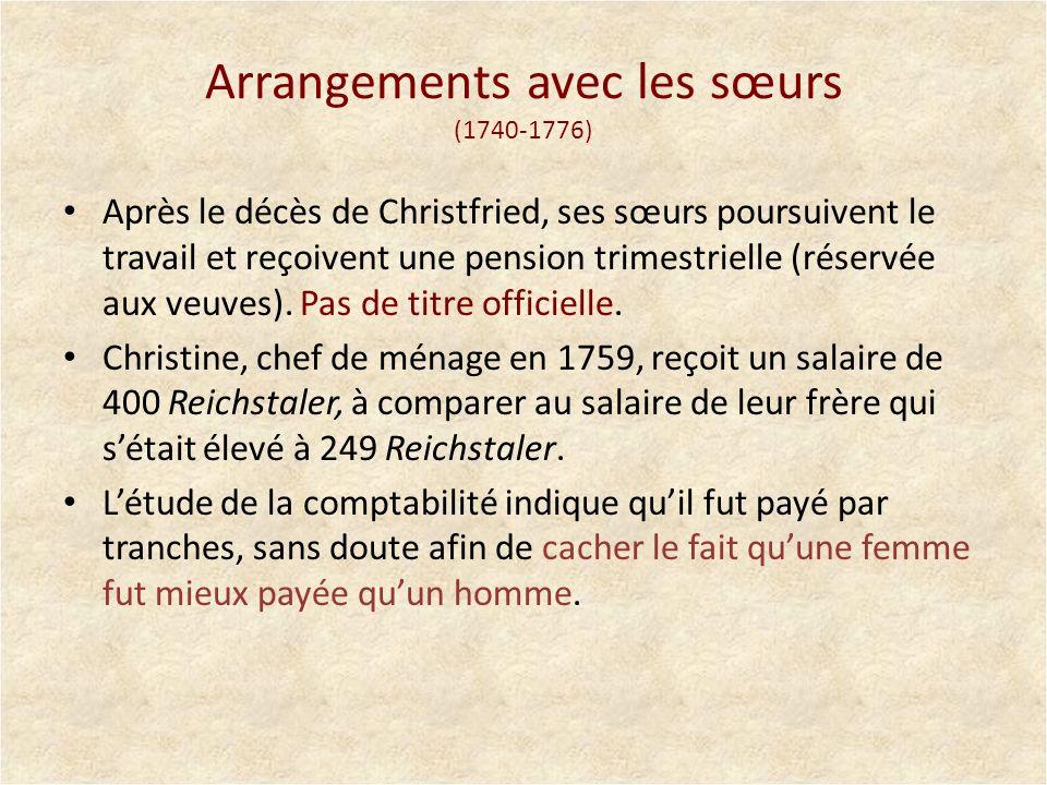 Arrangements avec les sœurs (1740-1776) Après le décès de Christfried, ses sœurs poursuivent le travail et reçoivent une pension trimestrielle (réserv