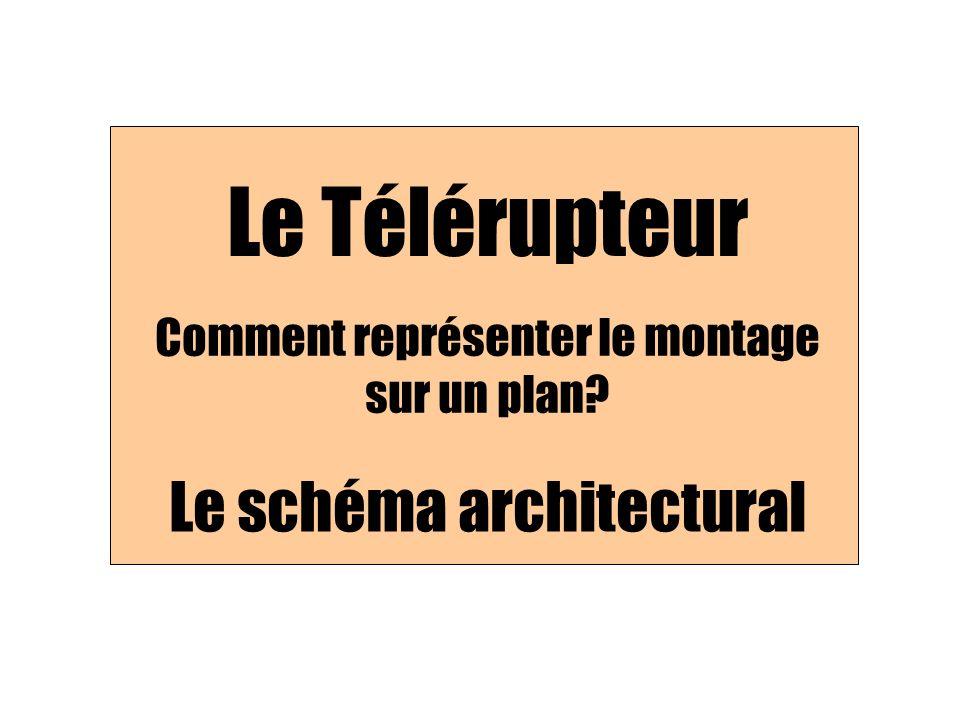 Le Télérupteur Comment représenter le montage sur un plan? Le schéma architectural