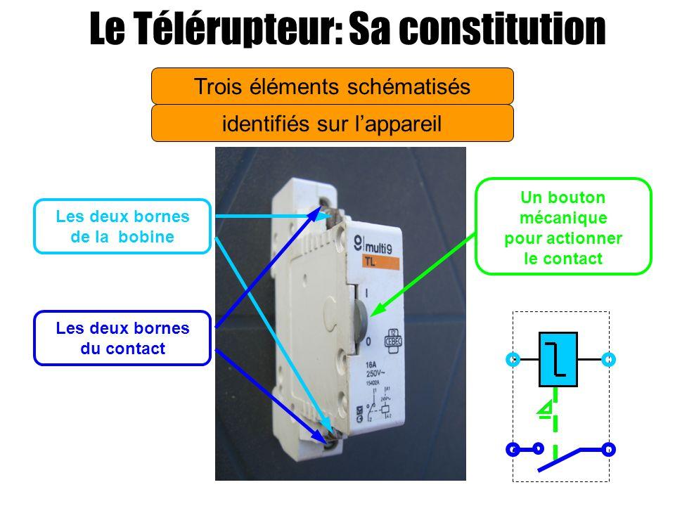 Trois éléments schématisés Le Télérupteur: Sa constitution Les deux bornes de la bobine Un bouton mécanique pour actionner le contact Les deux bornes