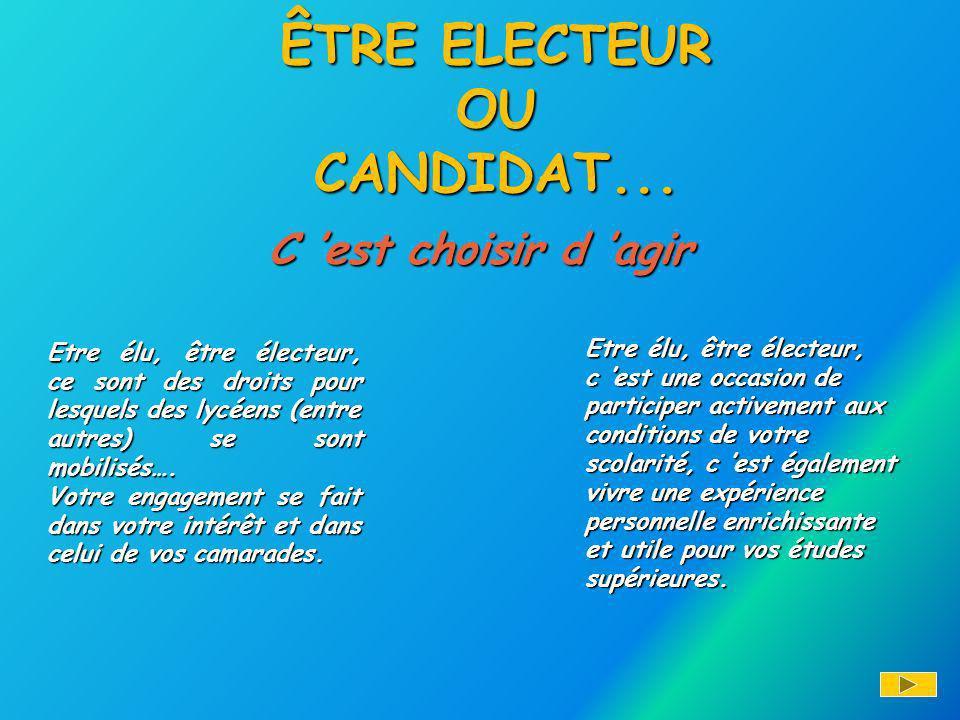 C est choisir d agir ÊTRE ELECTEUR OU CANDIDAT... Etre élu, être électeur, ce sont des droits pour lesquels des lycéens (entre autres) se sont mobilis