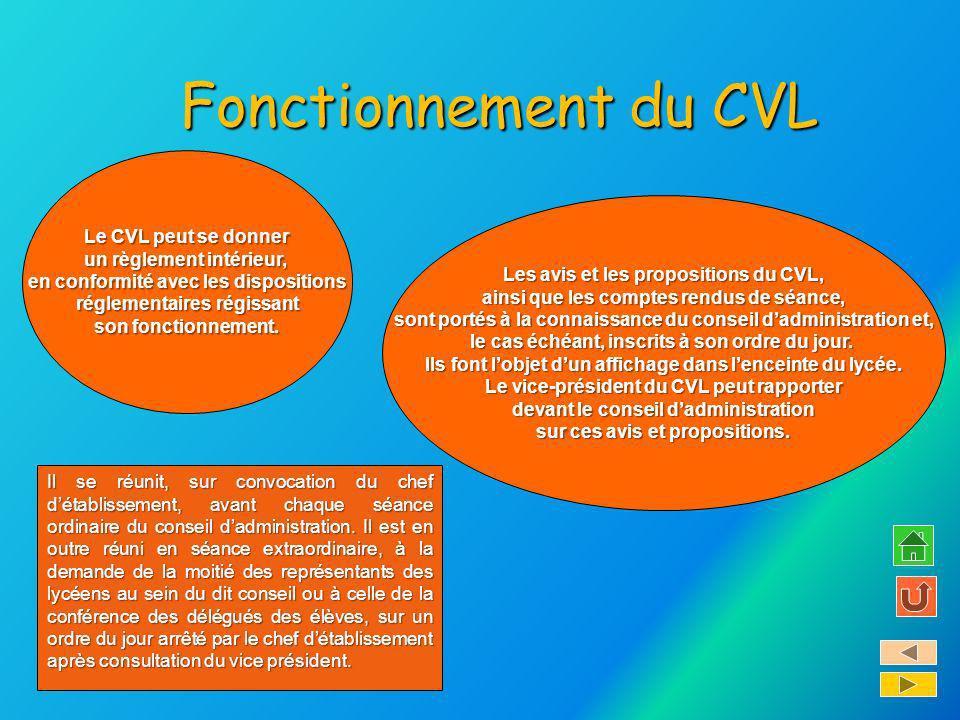 Fonctionnement du CVL Le CVL peut se donner un règlement intérieur, en conformité avec les dispositions réglementaires régissant son fonctionnement. I