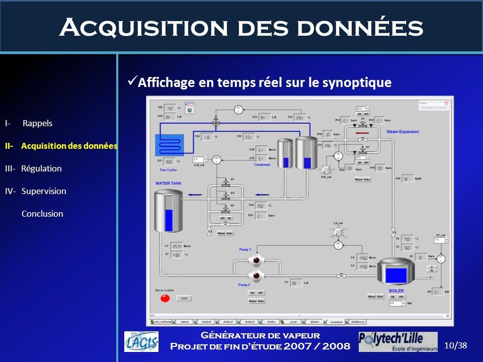 Acquisition des données 10/38 Générateur de vapeur Projet de fin détude 2007 / 2008 I- Rappels II- Acquisition des données III- Régulation IV- Supervi