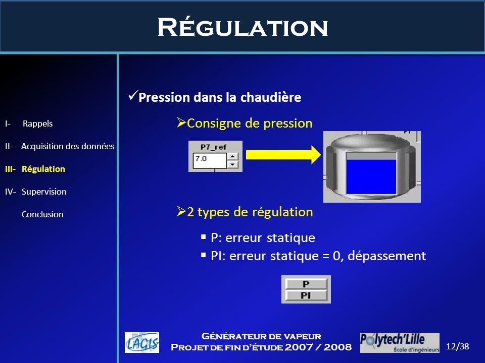 Régulation 12/38 Générateur de vapeur Projet de fin détude 2007 / 2008 Pression dans la chaudière Consigne de pression 2 types de régulation P: erreur