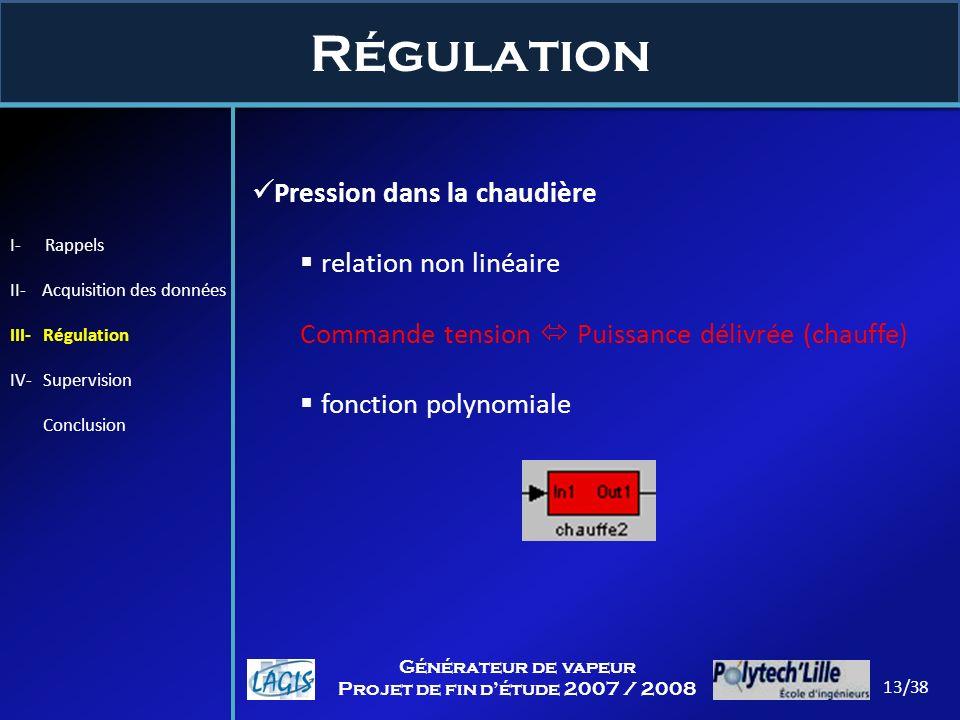 Régulation 13/38 Générateur de vapeur Projet de fin détude 2007 / 2008 Pression dans la chaudière relation non linéaire Commande tension Puissance dél