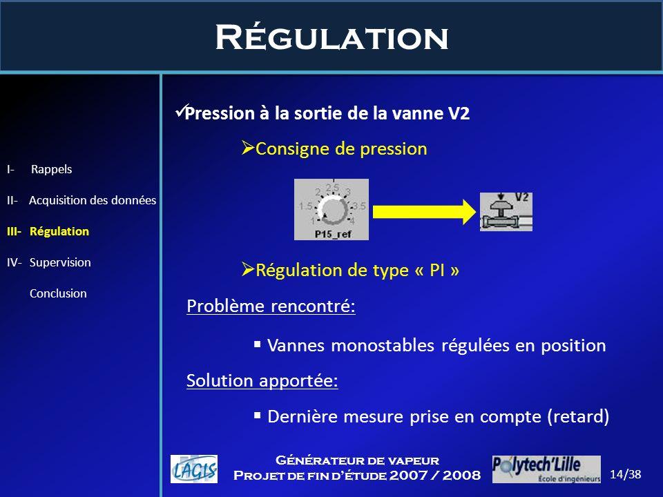 Régulation 14/38 Générateur de vapeur Projet de fin détude 2007 / 2008 Pression à la sortie de la vanne V2 Consigne de pression Régulation de type « P
