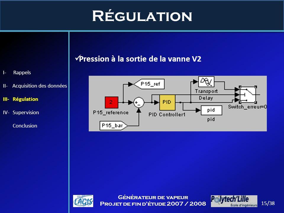 Régulation 15/38 Générateur de vapeur Projet de fin détude 2007 / 2008 Pression à la sortie de la vanne V2 I- Rappels II- Acquisition des données III-