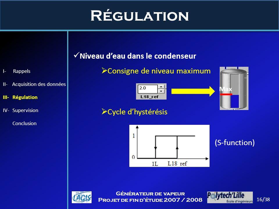 Régulation 16/38 Générateur de vapeur Projet de fin détude 2007 / 2008 I- Rappels II- Acquisition des données III- Régulation IV- Supervision Conclusi