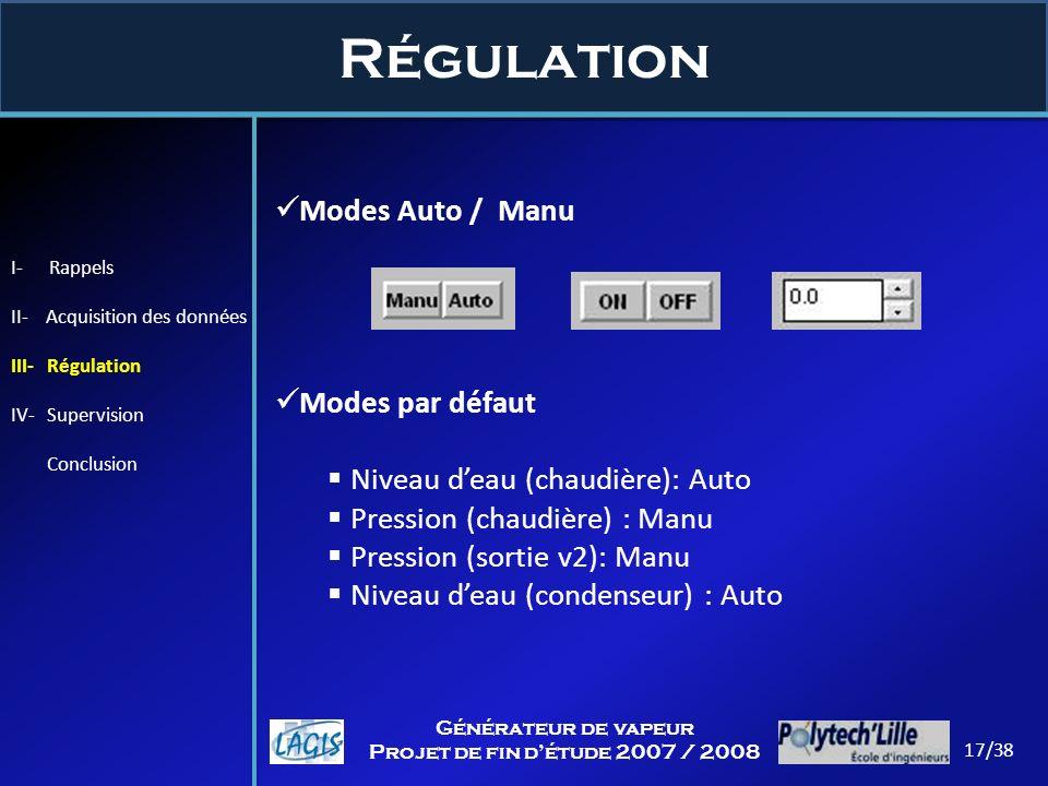 Régulation 17/38 Générateur de vapeur Projet de fin détude 2007 / 2008 I- Rappels II- Acquisition des données III- Régulation IV- Supervision Conclusi