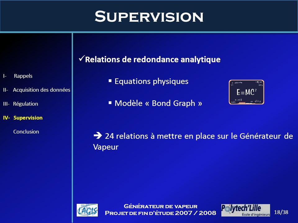 Supervision 18/38 Générateur de vapeur Projet de fin détude 2007 / 2008 Relations de redondance analytique Equations physiques Modèle « Bond Graph » 2