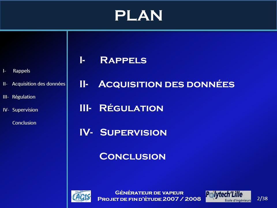 PLAN Générateur de vapeur Projet de fin détude 2007 / 2008 I- Rappels II- Acquisition des données III- Régulation IV- Supervision Conclusion I- Rappel